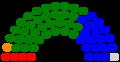 Asamblea Legislativa de Costa Rica 1982-1986.png