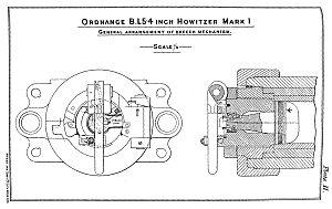 BL 5.4-inch howitzer - Breech mechanism