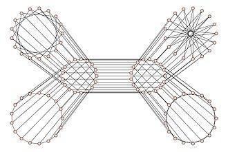Biggs–Smith graph - Image: Biggs Smith graph circle based drawing