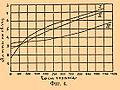 Brockhaus-Efron Electric Lighting 4.jpg