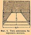 Brockhaus and Efron Encyclopedic Dictionary b29 018-1.jpg