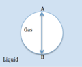 Bubble to show hydrostatic pressure.png