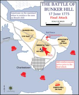 battle of bunker hill map