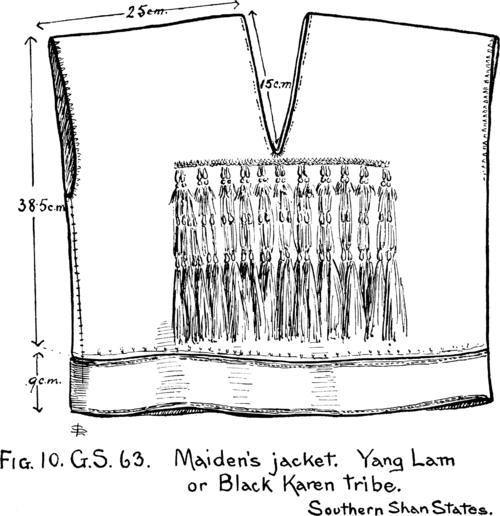 Fig. 10. G.S. 63. Maiden's jacket. Yang Lam of BlackKaren tribe. Southern Shan States.