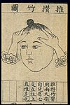 C20 Chinese medical illustration in trad. style; Face massage Wellcome L0039647.jpg