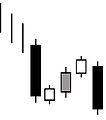 Candlestick pattern bearish Falling Three Methods.jpg