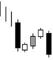 Candlestick pattern bearish Falling Three Methods.jpg