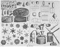 Chodowiecki Basedow Tafel 21 4.jpg