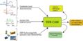 DER-CAM Structure.png