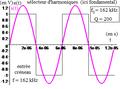 Deuxième ordre du type réponse en i d'un R L C série comme sélecteur d'harmonique d'un créneau.png