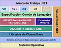Diagrama NET.jpg