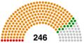 Diagramme répartition des voix pour l'élection du président de la Confédération de 2016.png
