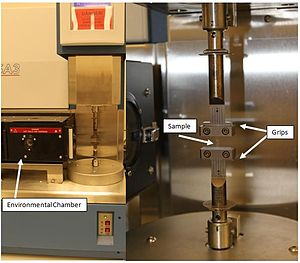 Dynamic mechanical analysis - Figure 1. A typical DMA tester with grips to hold sample and environmental chamber to provide different temperature conditions. A sample is mounted on the grips and the environmental chamber can slide over to enclose the sample.