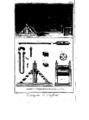Encyclopedie volume 2b-196.png