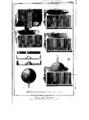 Encyclopedie volume 4-165.png