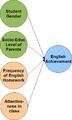 EnglishAchievementModel2.png
