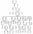 Family tree of Myklukha.png