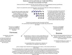 Fermiones bosones.png