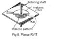 Fig. 5 Planar RVIT.png