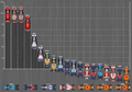 Formula One Standings 2007.PNG