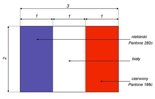 Bandera de francia que significan sus colores