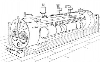 W & J Galloway & Sons - Image: Galloway boiler ('Modern Electric Practice', Vol 5, 1910)