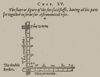 Backstaff - Figure 6 – Cross-staff by Thomas Hood. Though called a cross-staff, this instrument uses a shadow vane to cast a shadow on the instrument to measure the altitude of the sun.