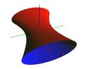 Hyperboloid jednodilny.png