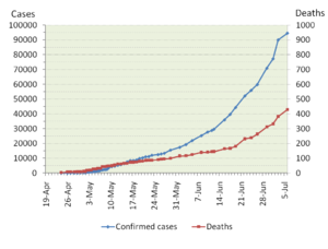 Influenza-2009-cases.png