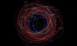 File:Jupiter Moon Orbits.ogv