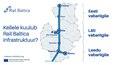 Kellele kuulub Rail Baltica infrastruktuur?.pdf