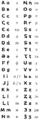 Komi latinized alphabet of 1930s.png