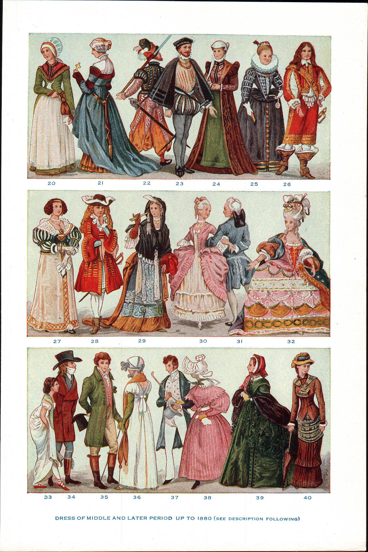 history of western fashion wikipedia