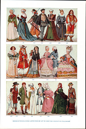History of Western fashion - Overview of fashion from The New Student's Reference Work, 1914.