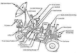 LRV main components.jpg