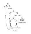 Larson (88) Account of Dative Shift.jpg