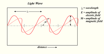 Light-wave.png