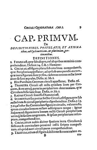 Christen Sørensen Longomontanus - Inventio quadraturae circuli, 1634