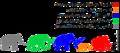 Mammuthus Size comparison-ar.png