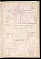 Master Weaver's Thesis Book, Systeme de la Mecanique a la Jacquard, 1848 (CH 18556803-210).jpg
