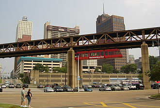 Suspension railway - The Memphis Suspension Railway