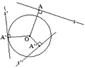 Mutual position of a line and a circle.png