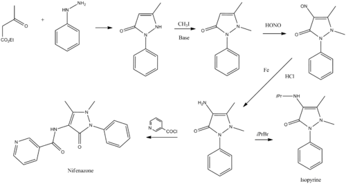 Nifenazone synthesis.png