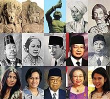 Suku Jawa : Daftar Suku Jawa | Budaya Indonesia