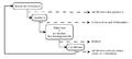 Nouveau cycle de renseignement.png