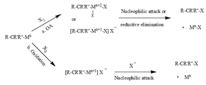 Nucleophilic abstraction - Image: Nuc. Abs. Fig 2.2