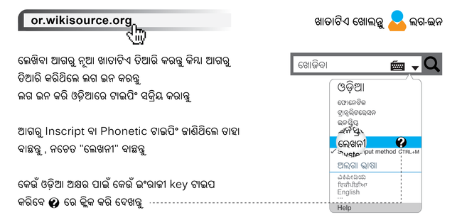 Odia input in Odia Wikisource.png
