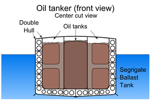 Oil tanker (front view).PNG