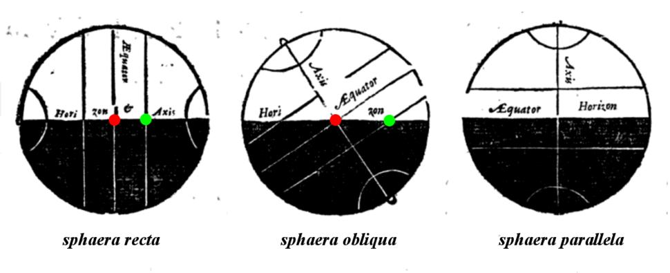 Old RA diagram