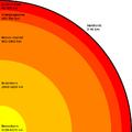 Opbouw der aarde schematisch.png